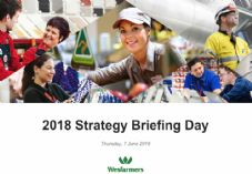 Wesfarmers Strategy Day Image
