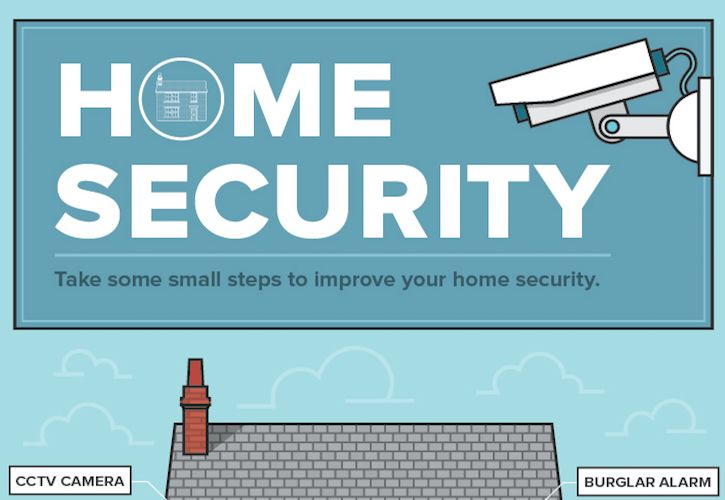 Home security guide image