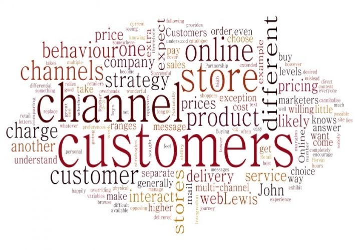 Multichannel word cloud
