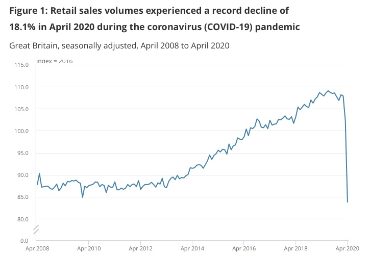 /live/news/wysiwyg/Retail Sales April 2020.jpg